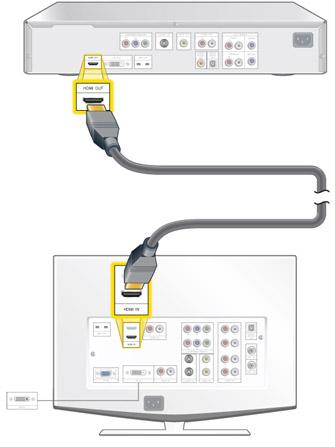HDMI FAQ