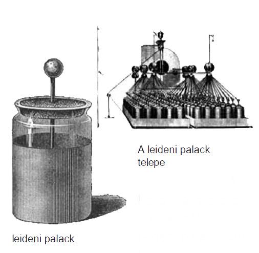 A kondenzátor
