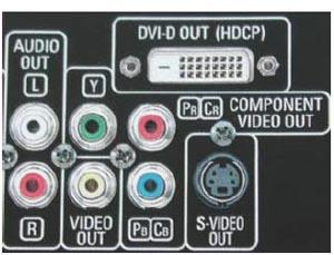 DVI-D kimenet - HDCP