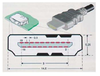 HDMI dugó bekötése