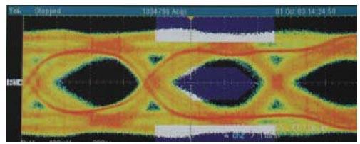 HDMI jel amplitúdó- és fázis hibákkal