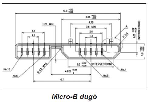 USB micro-B dugó